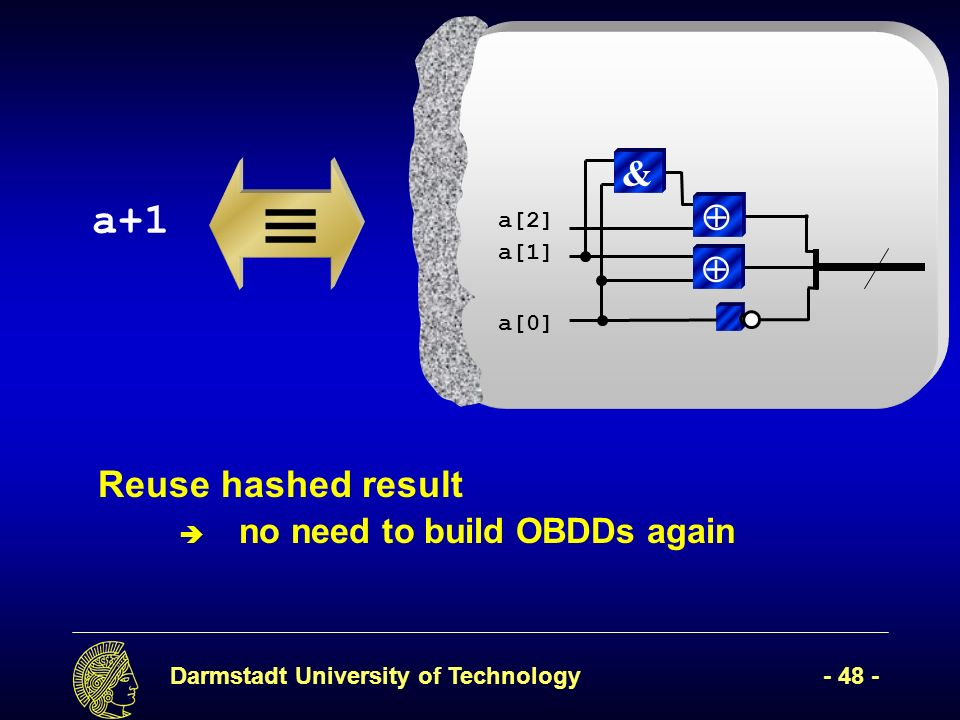 Darmstadt University of Technology- 48 - & a[2] a[1] a[0] a+1 Reuse hashed result è no need to build OBDDs again
