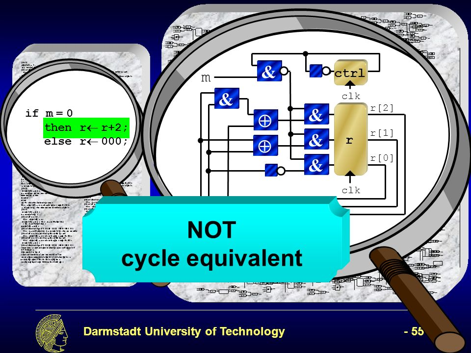 Darmstadt University of Technology- 55 - r[2] clk & r[1] & r[0] & r & & clk ctrl m if m = 0 thenr r+2; else r 000; NOT cycle equivalent