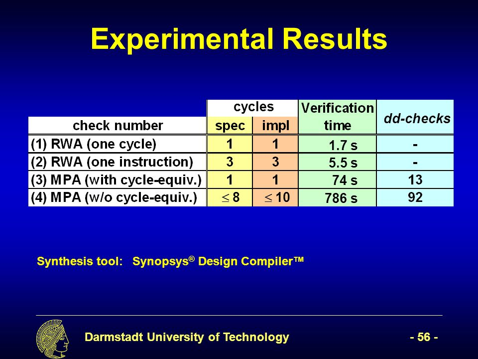 Darmstadt University of Technology- 56 - Experimental Results cycles dd-checks 1.7 s 5.5 s 74 s 786 s 8 10 Synthesis tool: Synopsys ® Design Compiler