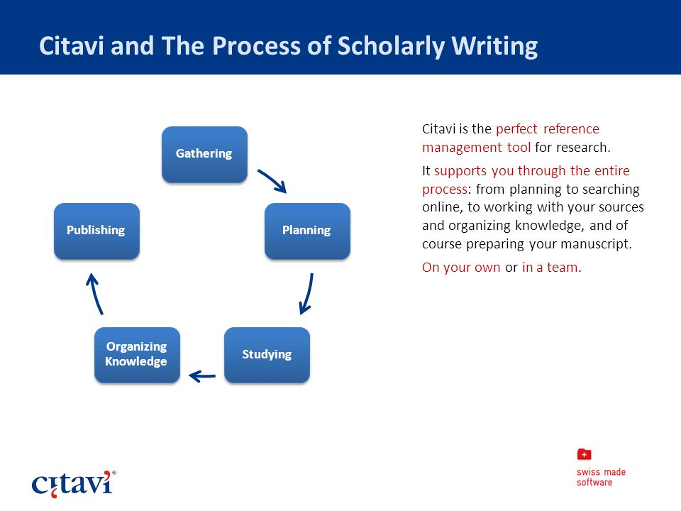 Citavi and The Process of Scholarly Writing GatheringPlanningStudying Organizing Knowledge Publishing Citavi is the perfect reference management tool for research.