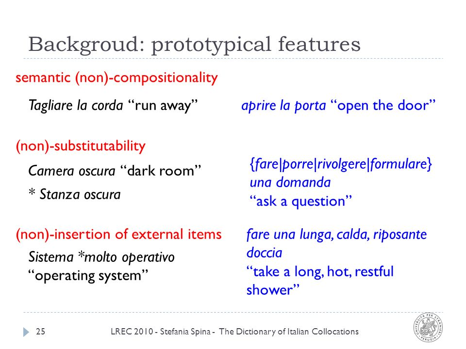 Backgroud: prototypical features LREC 2010 - Stefania Spina - The Dictionary of Italian Collocations25 Tagliare la corda run awayaprire la porta open the door Camera oscura dark room * Stanza oscura {fare|porre|rivolgere|formulare} una domanda ask a question Sistema *molto operativo operating system fare una lunga, calda, riposante doccia take a long, hot, restful shower semantic (non)-compositionality (non)-substitutability (non)-insertion of external items