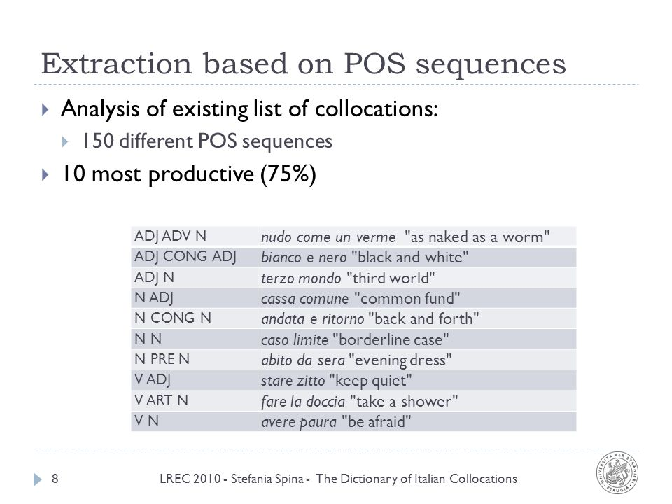 Extraction based on POS sequences LREC 2010 - Stefania Spina - The Dictionary of Italian Collocations8 Analysis of existing list of collocations: 150 different POS sequences 10 most productive (75%) ADJ ADV N nudo come un verme as naked as a worm ADJ CONG ADJ bianco e nero black and white ADJ N terzo mondo third world N ADJ cassa comune common fund N CONG N andata e ritorno back and forth N caso limite borderline case N PRE N abito da sera evening dress V ADJ stare zitto keep quiet V ART N fare la doccia take a shower V N avere paura be afraid