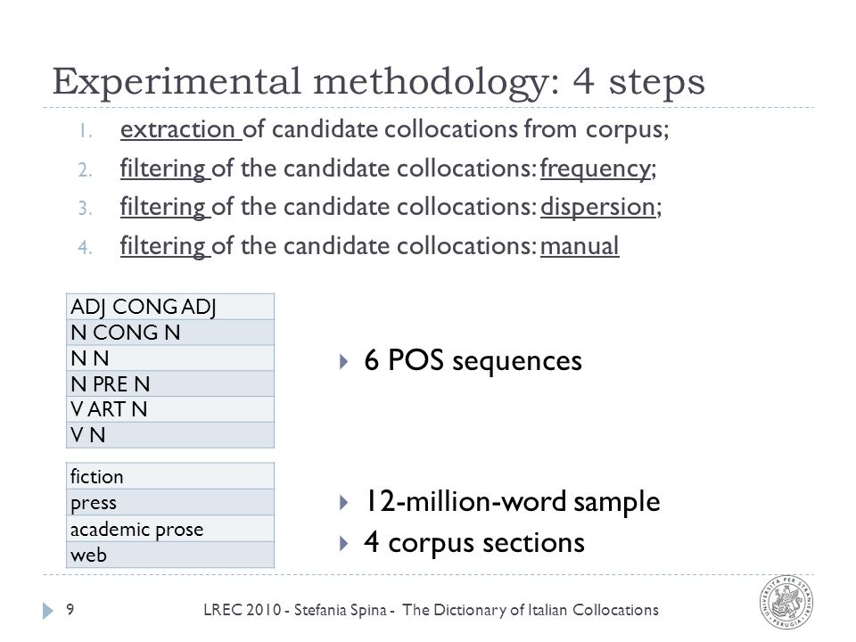 Experimental methodology: 4 steps LREC 2010 - Stefania Spina - The Dictionary of Italian Collocations9 1.