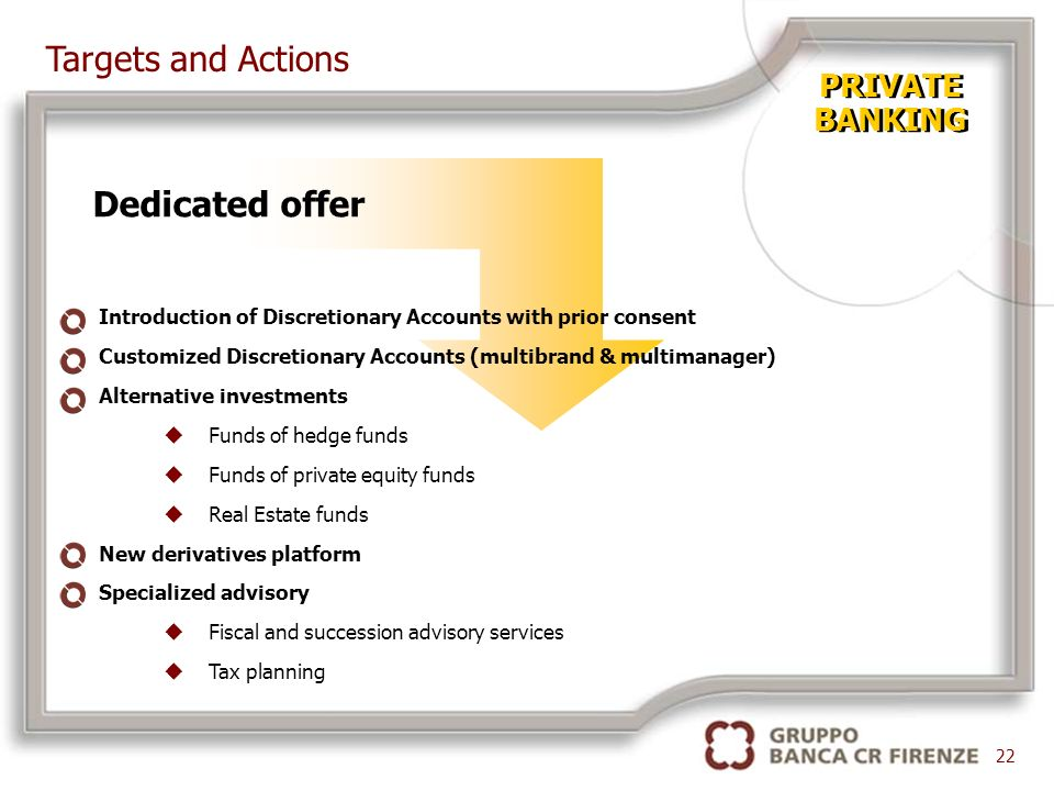 PRIVATE BANKING PRIVATE BANKING Introduction of Discretionary Accounts with prior consent Customized Discretionary Accounts (multibrand & multimanager) Alternative investments uFunds of hedge funds uFunds of private equity funds uReal Estate funds New derivatives platform Specialized advisory uFiscal and succession advisory services uTax planning 22 Dedicated offer Targets and Actions