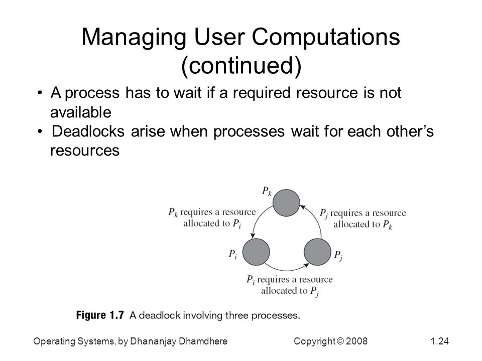 Operating Systems, by Dhananjay Dhamdhere Copyright © Managing User Computations (continued) A process has to wait if a required resource is not available Deadlocks arise when processes wait for each others resources