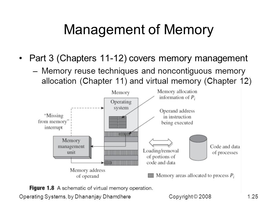 Operating Systems, by Dhananjay Dhamdhere Copyright © Management of Memory Part 3 (Chapters 11-12) covers memory management –Memory reuse techniques and noncontiguous memory allocation (Chapter 11) and virtual memory (Chapter 12)