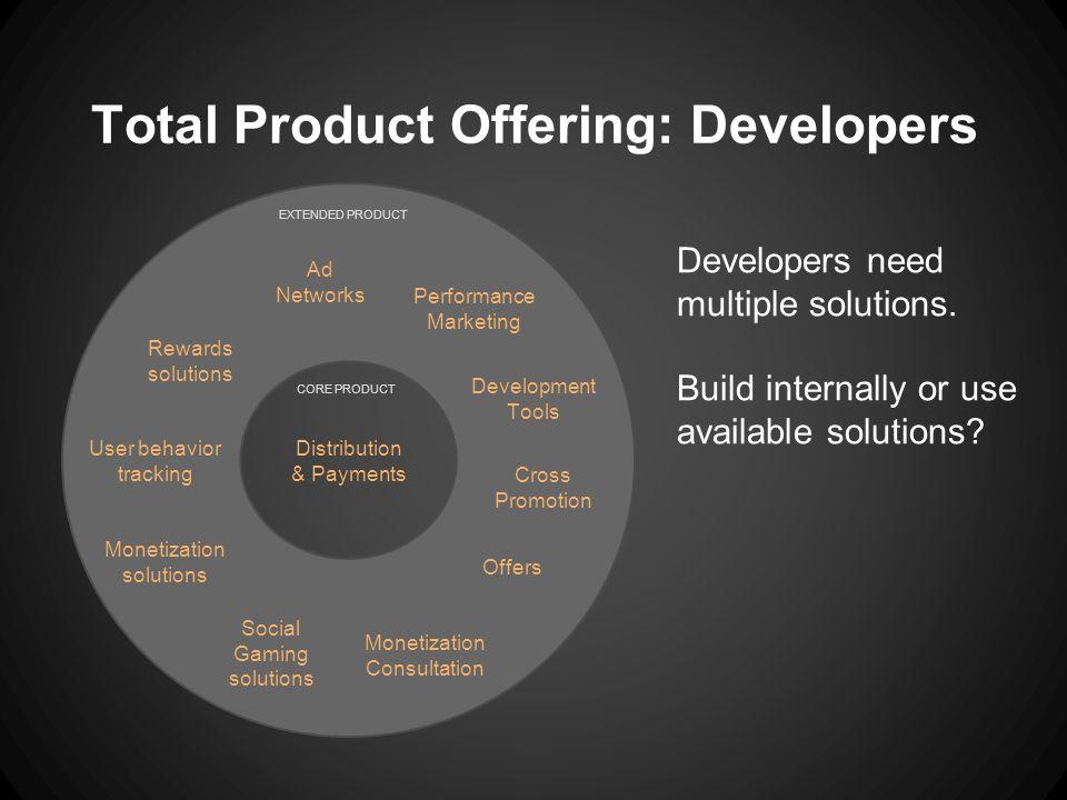 Optimizing Mobile Gaming Platforms for Free-to-Play Games Tomi ...