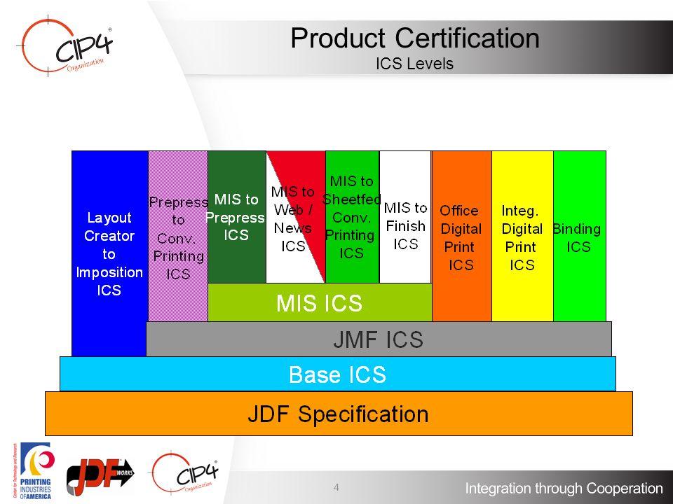 To Certification Tutorial Darmstadt To 2 Jdf Certification
