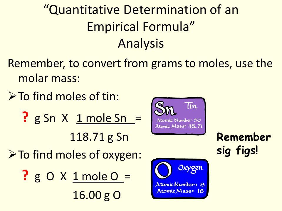 quantitative determination of an empirical formula lab