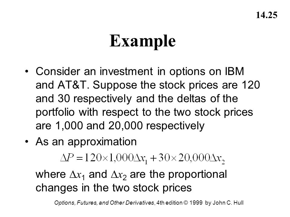 Options Futures And Other Derivatives 4th Edition 1999 By John