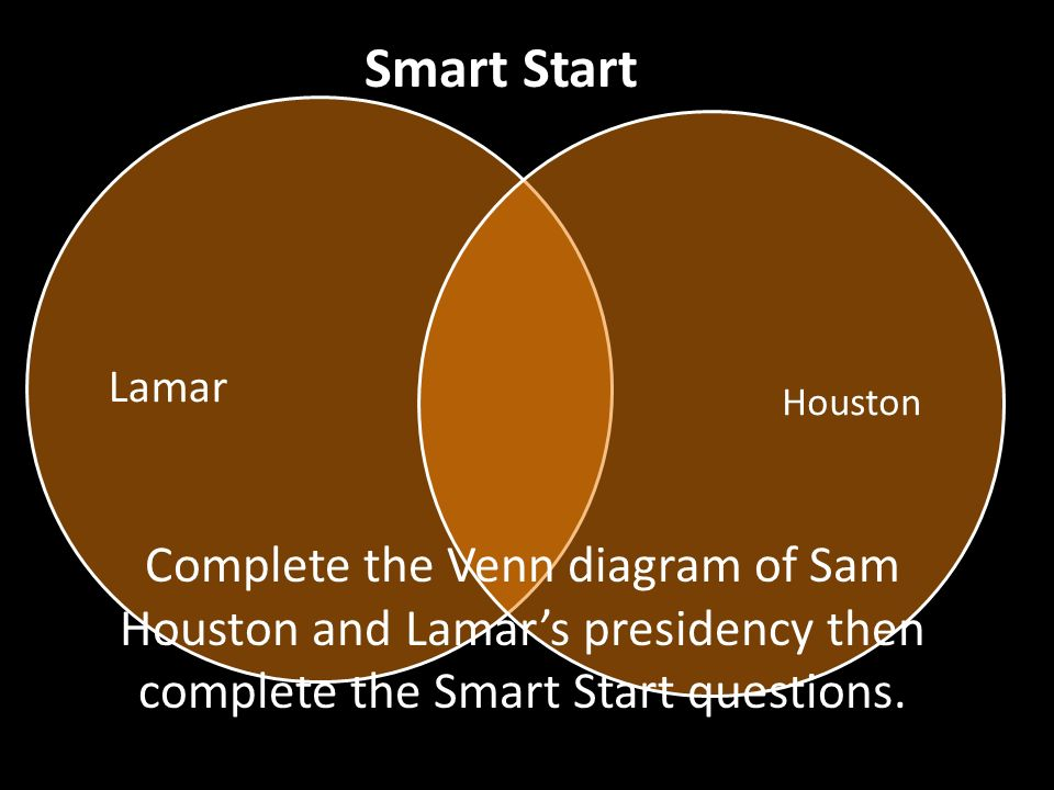 Lamar Houston Smart Start Complete The Venn Diagram Of Sam Houston