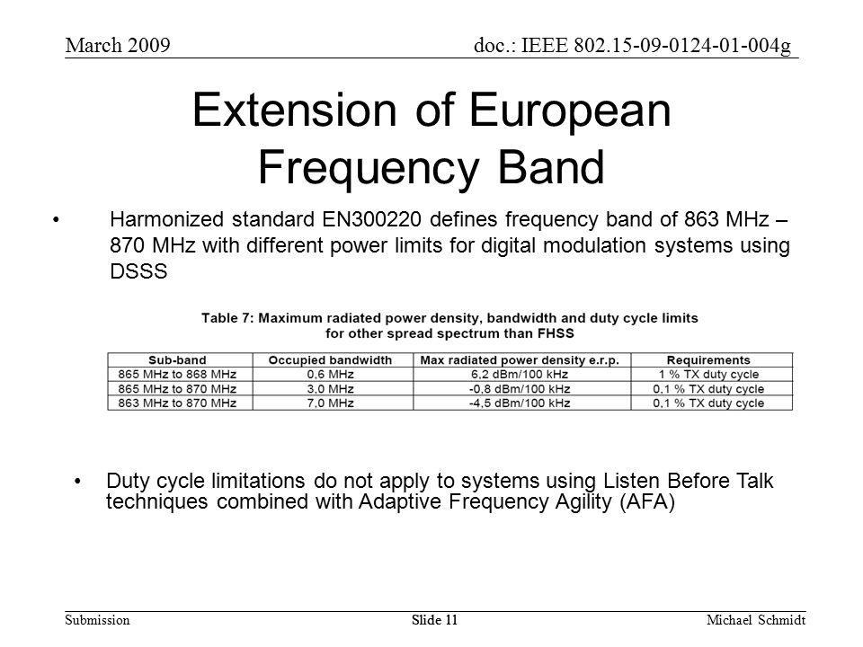 doc.: IEEE g Submission March 2009 Michael SchmidtSlide 11 Extension of European Frequency Band Harmonized standard EN defines frequency band of 863 MHz – 870 MHz with different power limits for digital modulation systems using DSSS Duty cycle limitations do not apply to systems using Listen Before Talk techniques combined with Adaptive Frequency Agility (AFA)