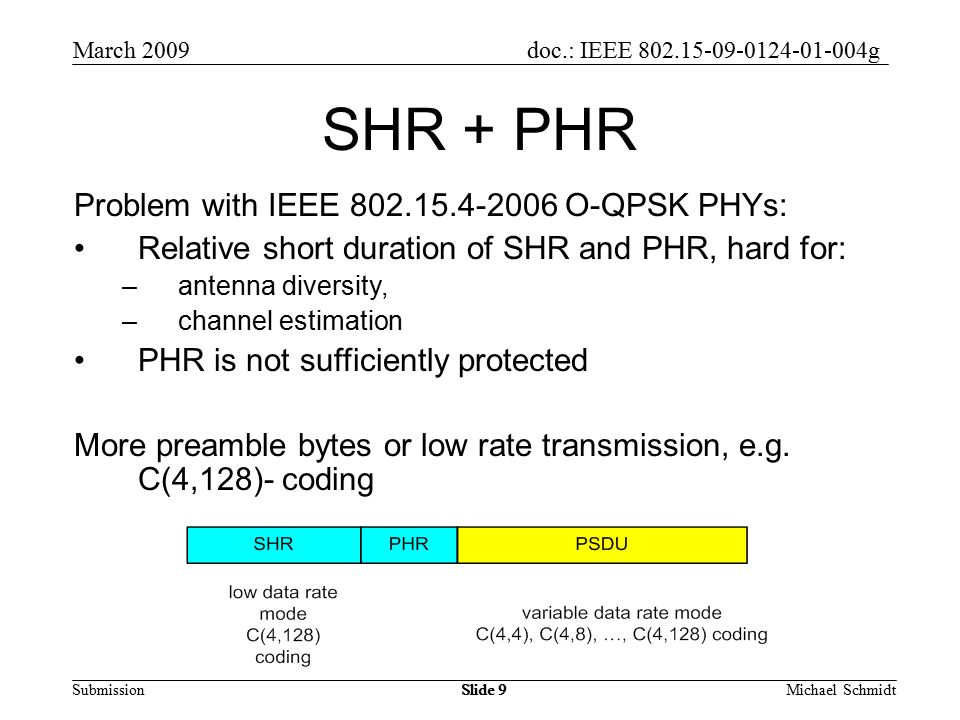 doc.: IEEE g Submission March 2009 Michael SchmidtSlide 9 SHR + PHR Problem with IEEE O-QPSK PHYs: Relative short duration of SHR and PHR, hard for: –antenna diversity, –channel estimation PHR is not sufficiently protected More preamble bytes or low rate transmission, e.g.