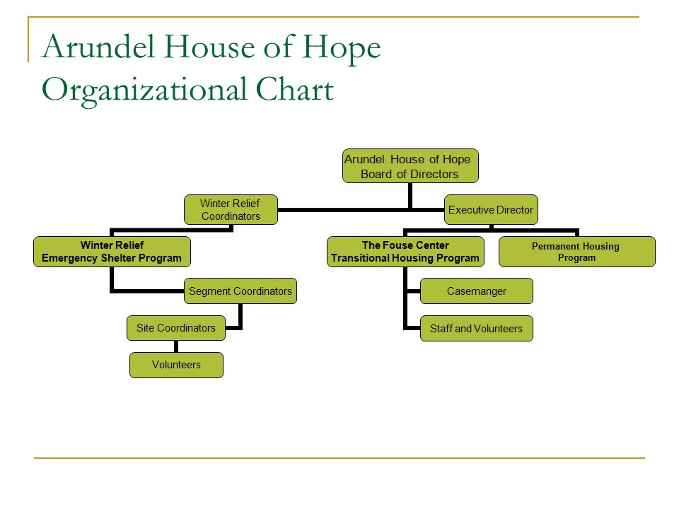 Arundel House Of Hope Annual Report Ritchie Highway Glen Burnie Md