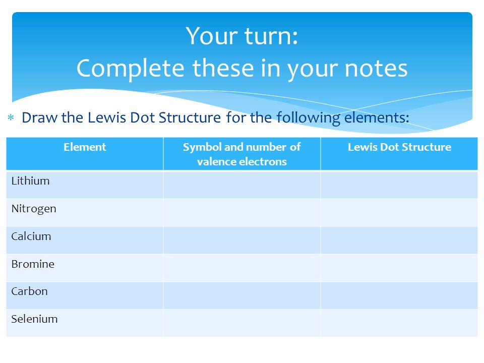 Orbital Notation Valence Electrons Lewis Dot Structures 1t Out