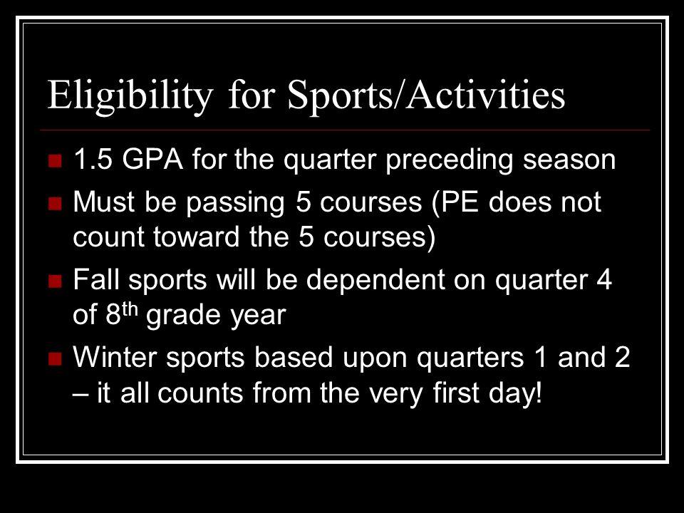 should gym grades affect gpa
