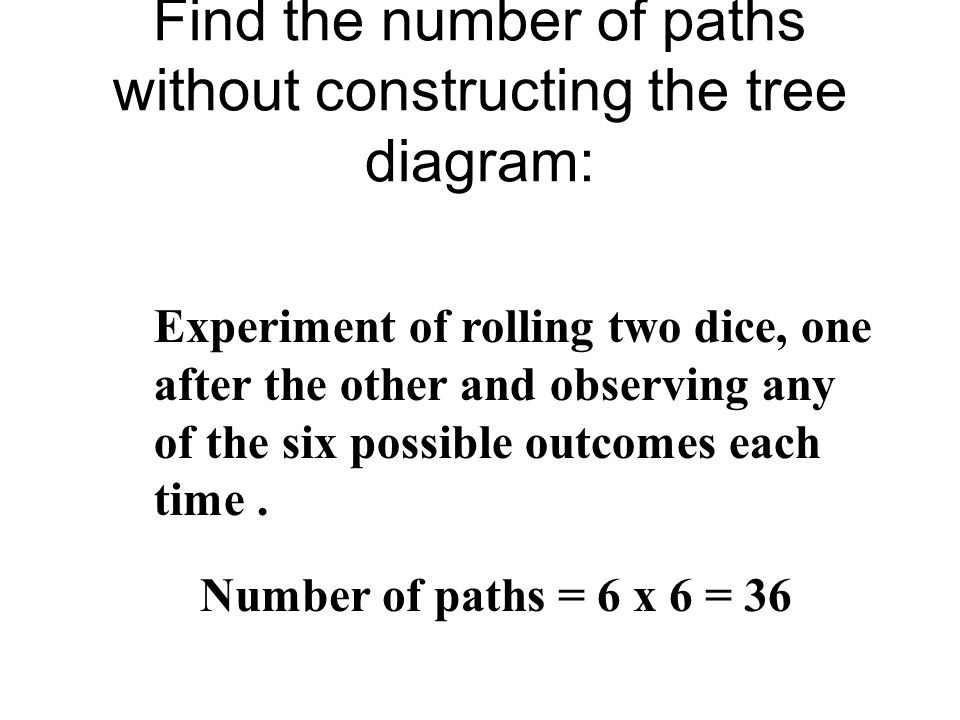 Counting techniques tree diagram multiplication rule permutations find the number of paths without constructing the tree diagram experiment of rolling two dice ccuart Gallery
