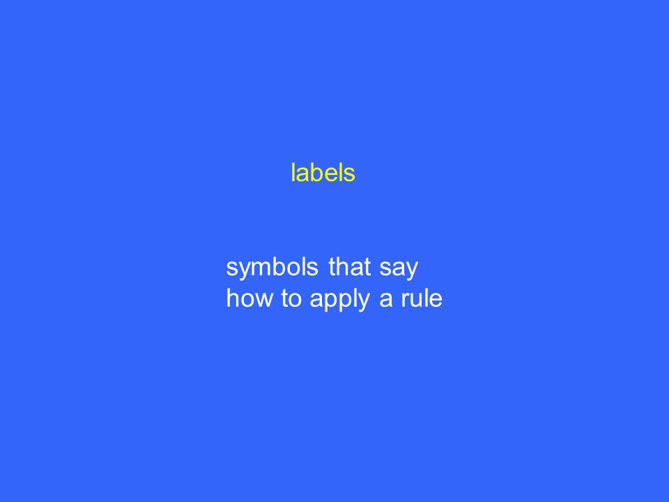 labels symbols that say how to apply a rule