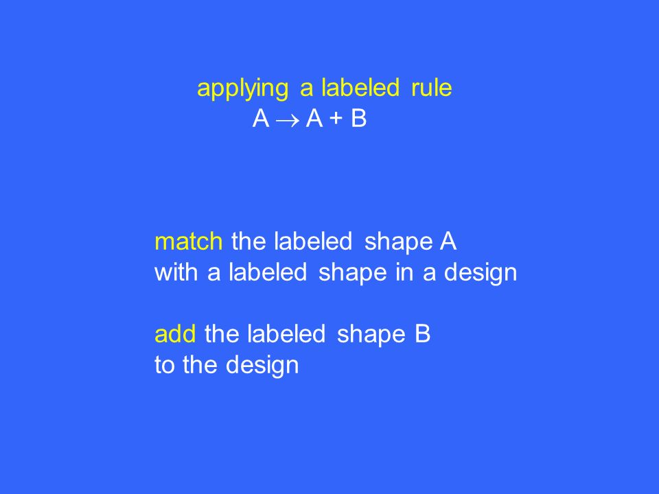 applying a labeled rule A  A + B match the labeled shape A with a labeled shape in a design add the labeled shape B to the design