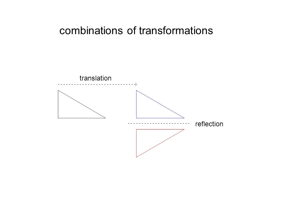 combinations of transformations translation reflection