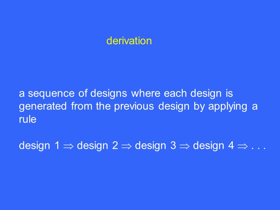 derivation a sequence of designs where each design is generated from the previous design by applying a rule design 1  design 2  design 3  design 4 ...