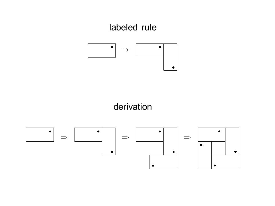derivation labeled rule