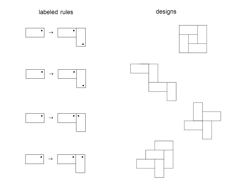 labeled rules designs