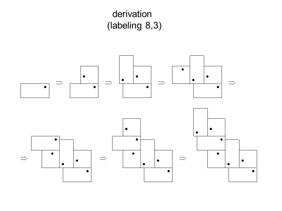 derivation (labeling 8,3)