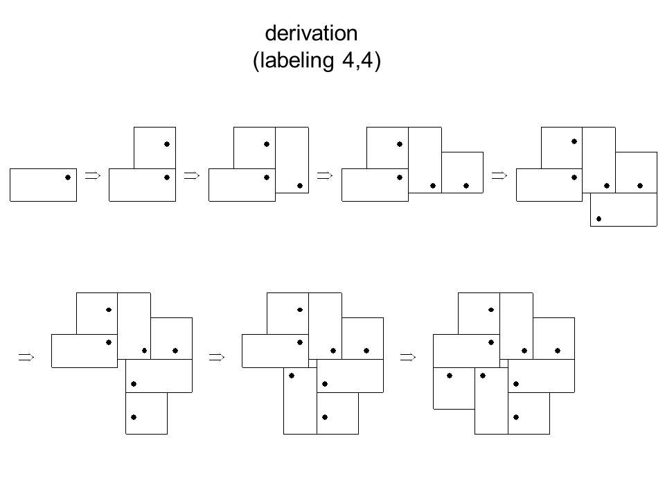 derivation (labeling 4,4)