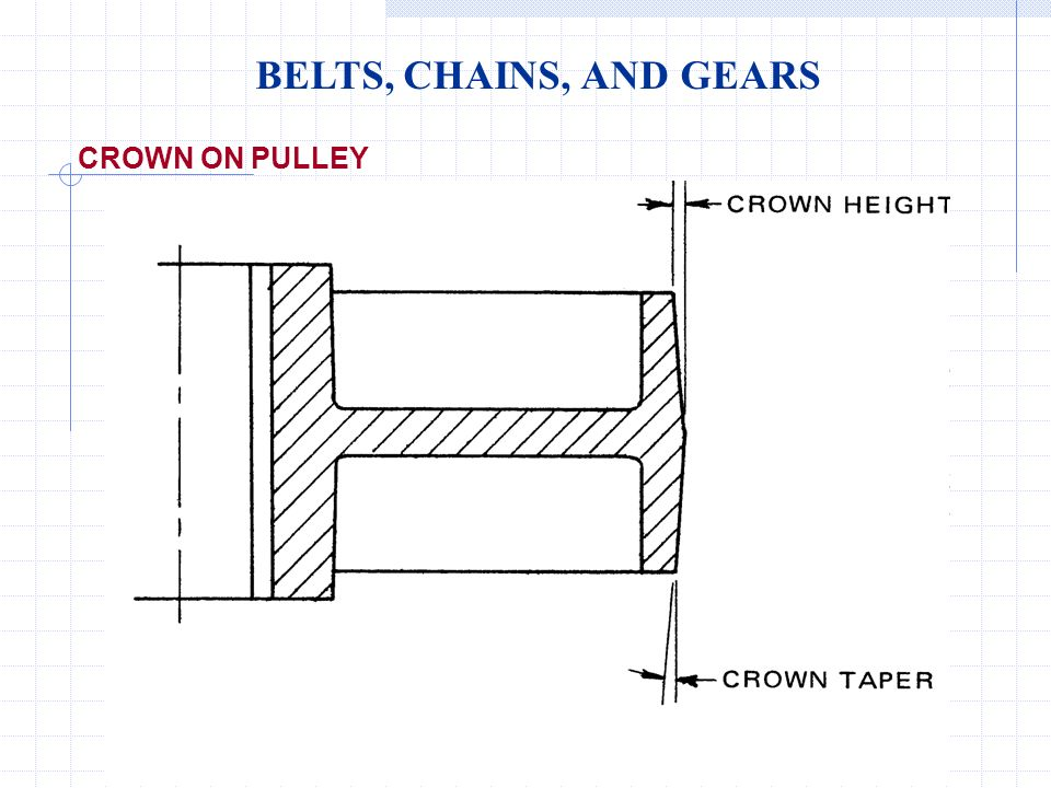 Chapter 20 Engineering Drawing and Design Engineering