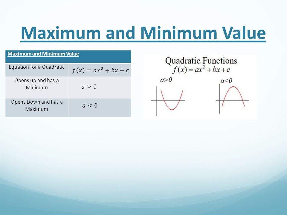 Maximum and Minimum Value Equation for a Quadratic Opens up and has a Minimum Opens Down and has a Maximum