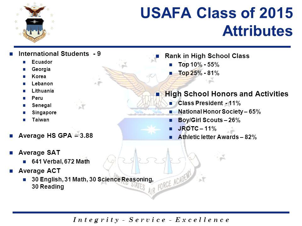 Hq U S Air Force Academy I N T E G R I T Y S E R V I C E E