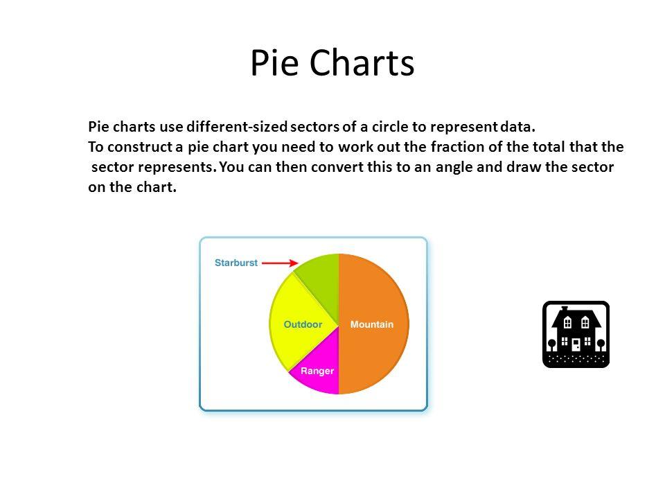 Recording Information Scatter Graph Line Graph Bar Chart Pictogram