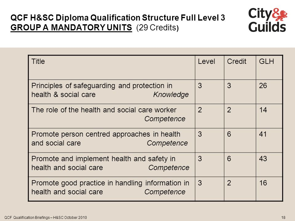 health care diploma