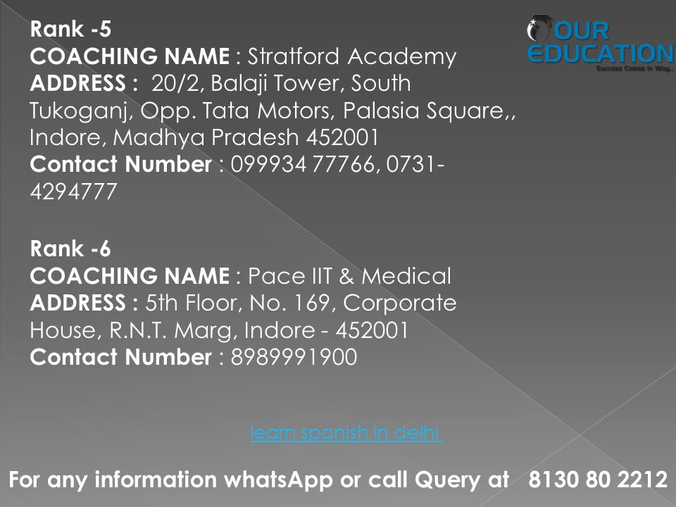 For any information whatsApp or call Query at learn spanish in delhi Rank -5 COACHING NAME : Stratford Academy ADDRESS : 20/2, Balaji Tower, South Tukoganj, Opp.