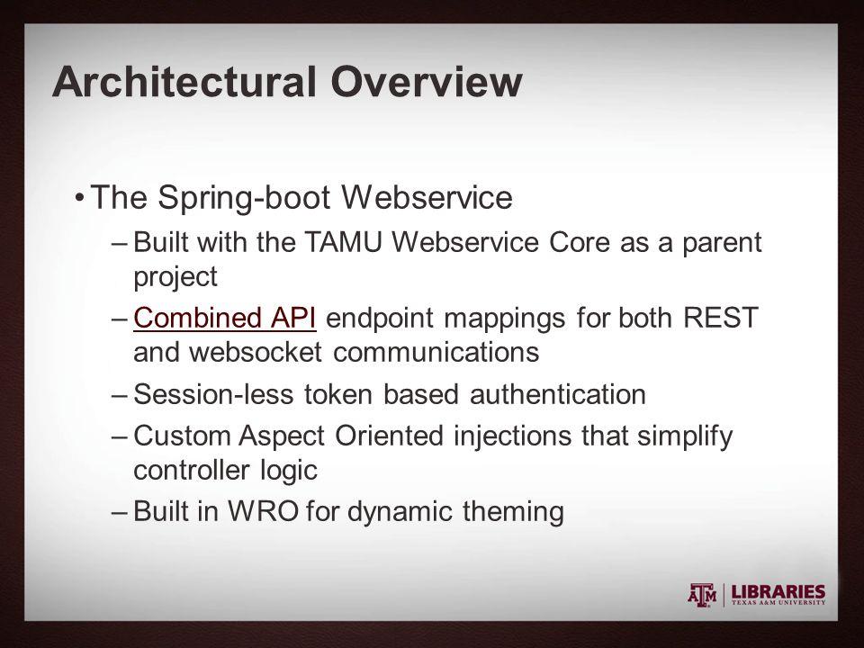Presentation Title Subtitle DSpace UI Prototype 7 Spring