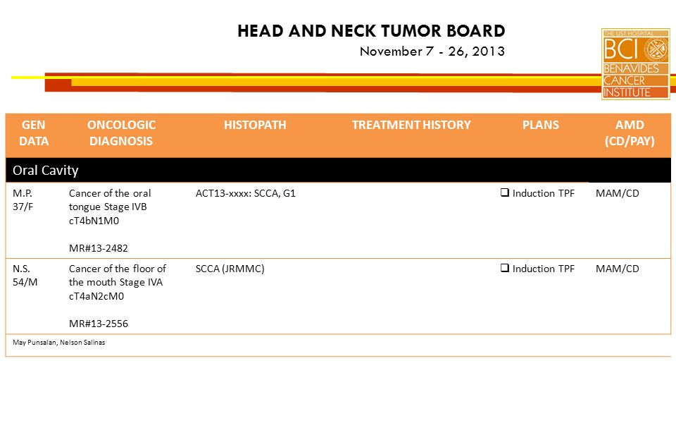HEAD AND NECK TUMOR BOARD Radiation Oncology Cases November , ppt