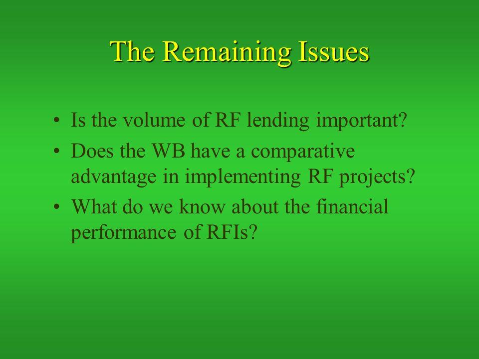 Status of the Bank's Rural Finance Loan Portfolio: Summary Statistics and Main Issues Jacob Yaron (RDV) June ppt download - 웹
