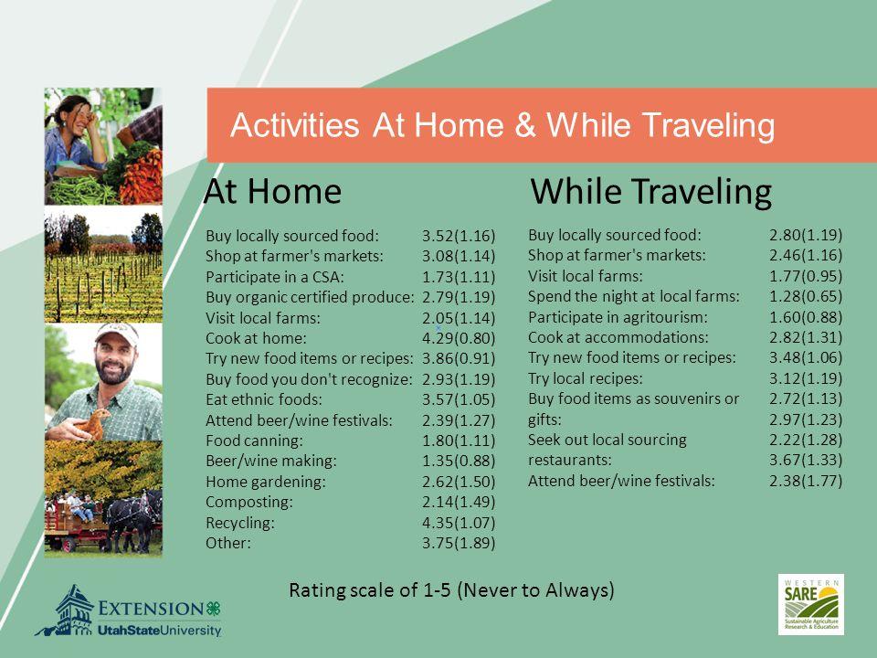 Module 3: Understanding the Tourism Market  Overview Understand