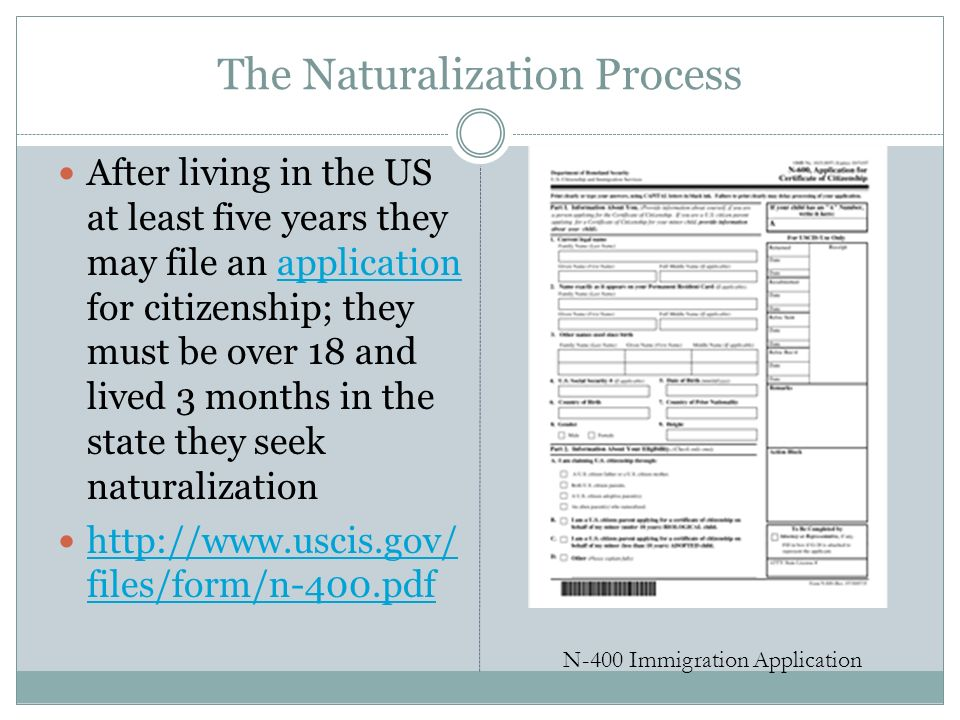 12 Who Are America S Citizens Path To Citizenship The Us