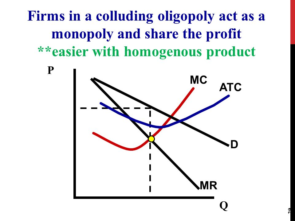 Oligopoly 1 Copyright Acdc Leadership Four Market Models