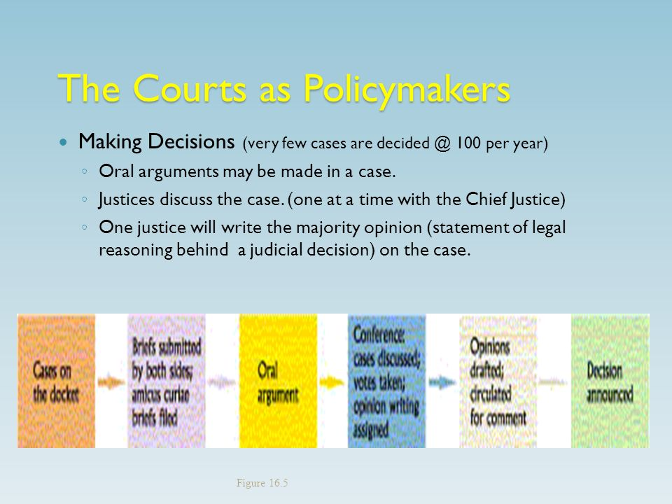 The Courts as Policymakers Making Decisions (very few cases are 100 per year) ◦ Oral arguments may be made in a case.