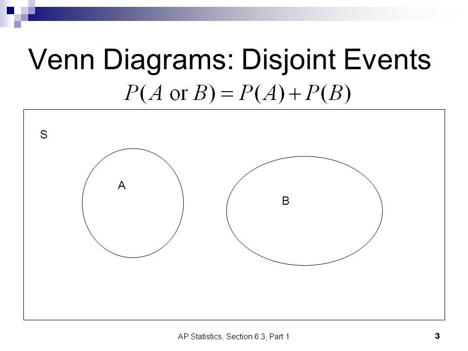 Venn Diagram Disjoint Event Independent Events Venn Diagram Wire