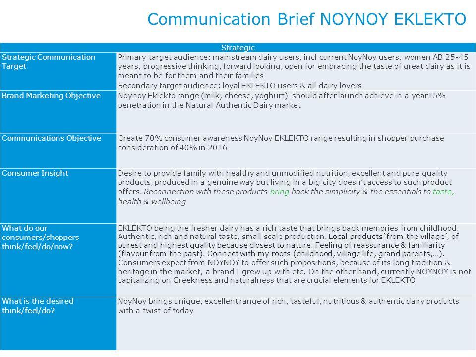 Communication Brief NOYNOY EKLEKTO 2 Strategic Strategic