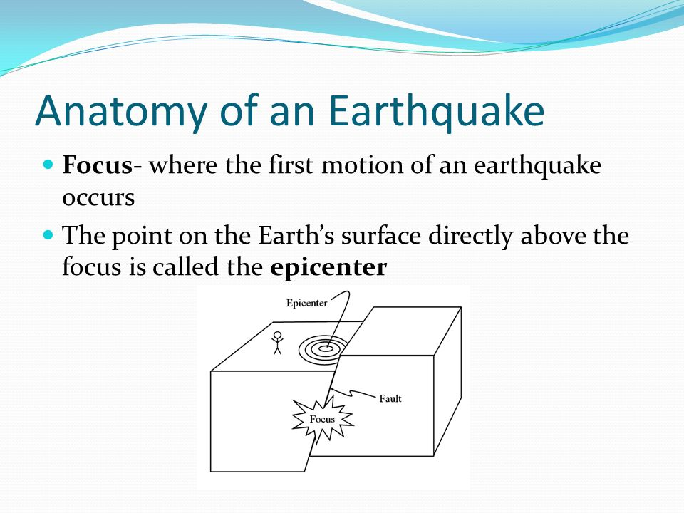 Journal 60 What Are Earthquakes Why Do Earthquakes Occur Ppt
