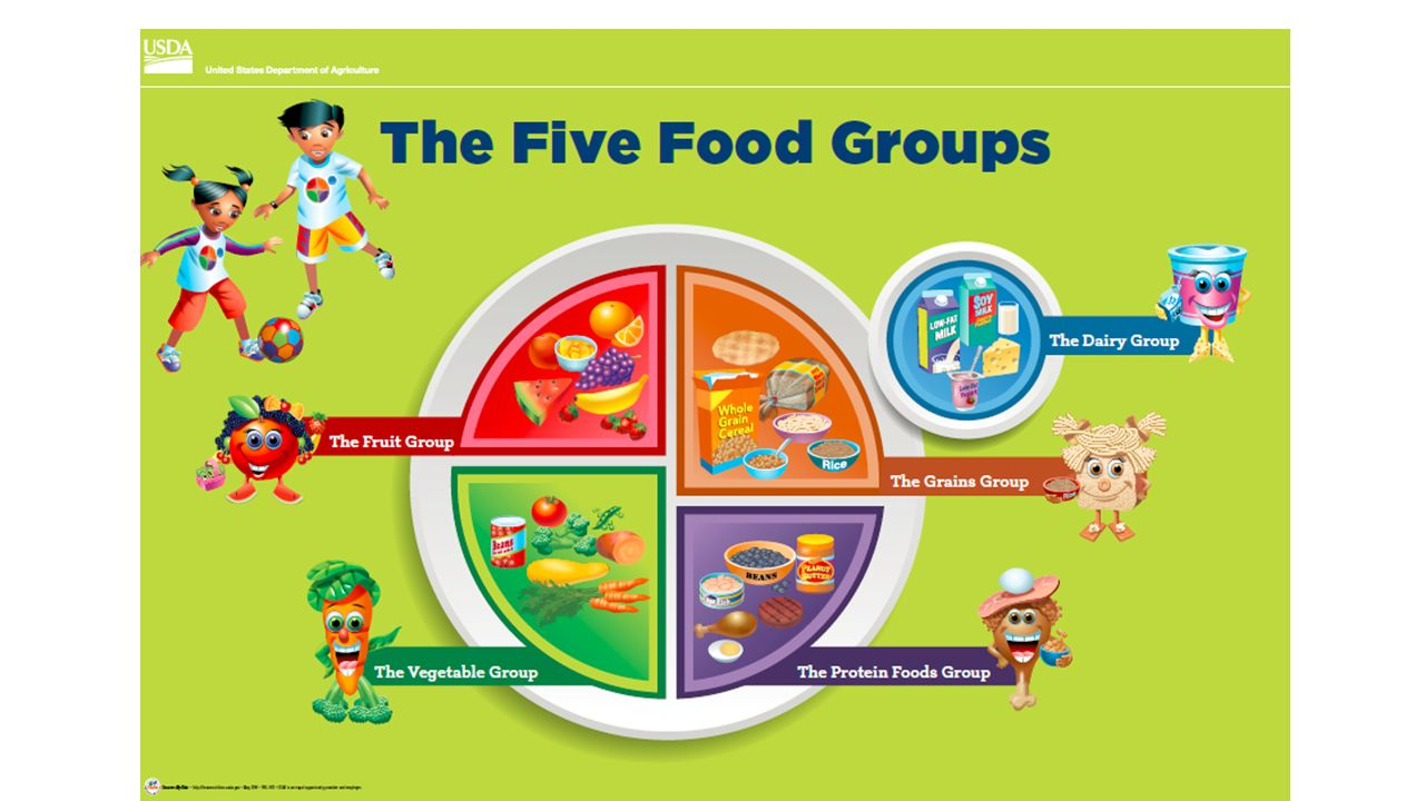Something Found In Food That Your Body Uses To Grow And Stay Healthy Different Nutrients Do Different Things For Our Bo S And Help Us Be Healthy