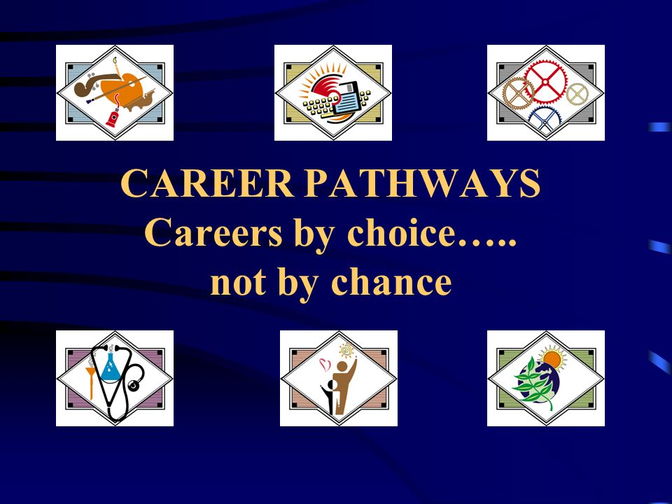 fcd0f548be5 CAREER PATHWAYS Careers by choice….. not by chance. - ppt download