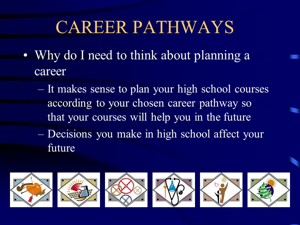 691d0d00263 4 CAREER PATHWAYS Why do I need to think about planning a career –It makes  sense to plan your high school courses according to your chosen career  pathway so ...