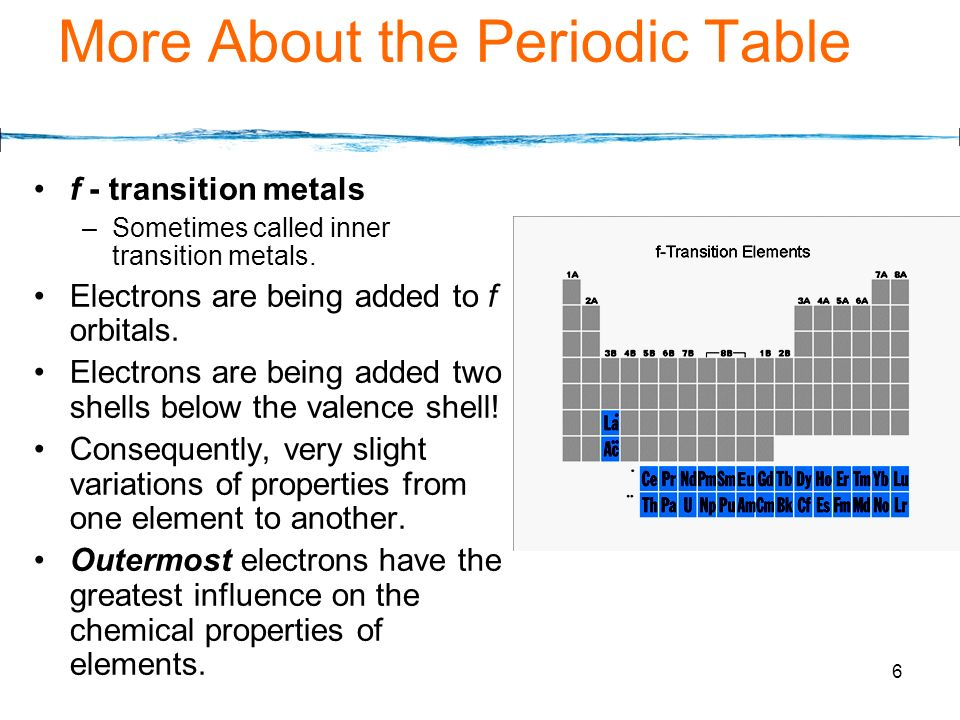 Chapter 5 chemical periodicity chapter goals 1re about the 6 more about the periodic table f transition metals sometimes called inner transition metals urtaz Image collections