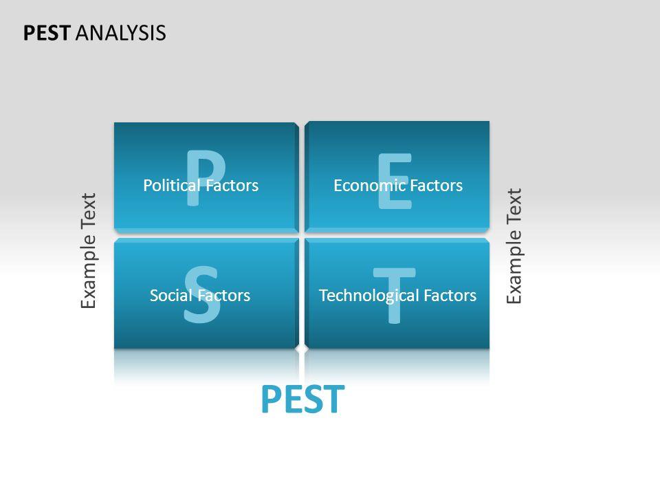 PEST ANALYSIS P E S T Political FactorsEconomic Factors Social ...